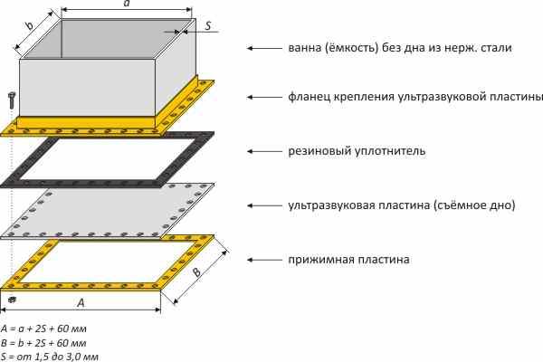 Монтаж ультразвуковых пластин ПСБ-Галс